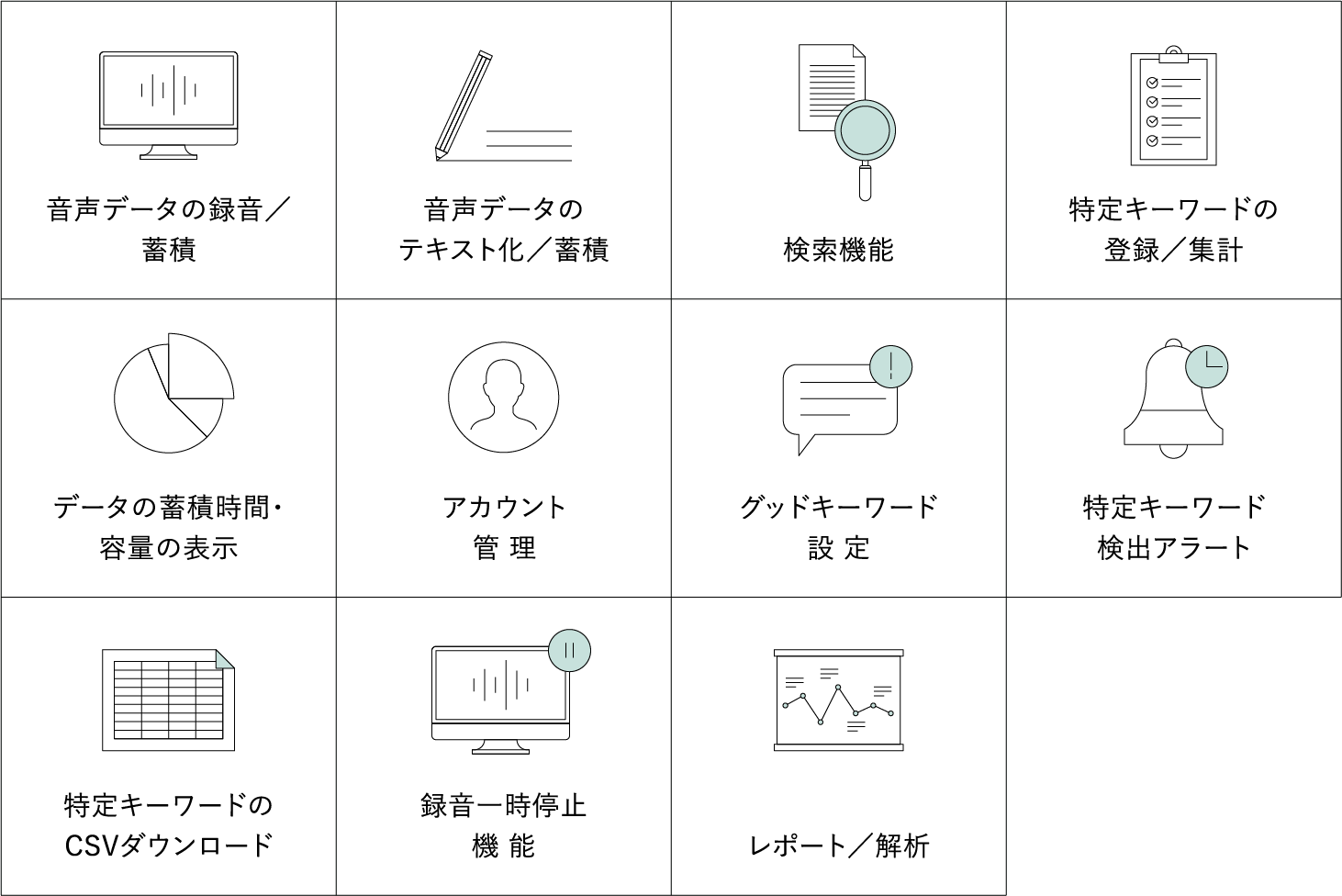 POINT 1 RECORiSの特徴・詳細